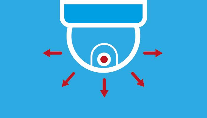 CCTV, funciones y aplicaciones