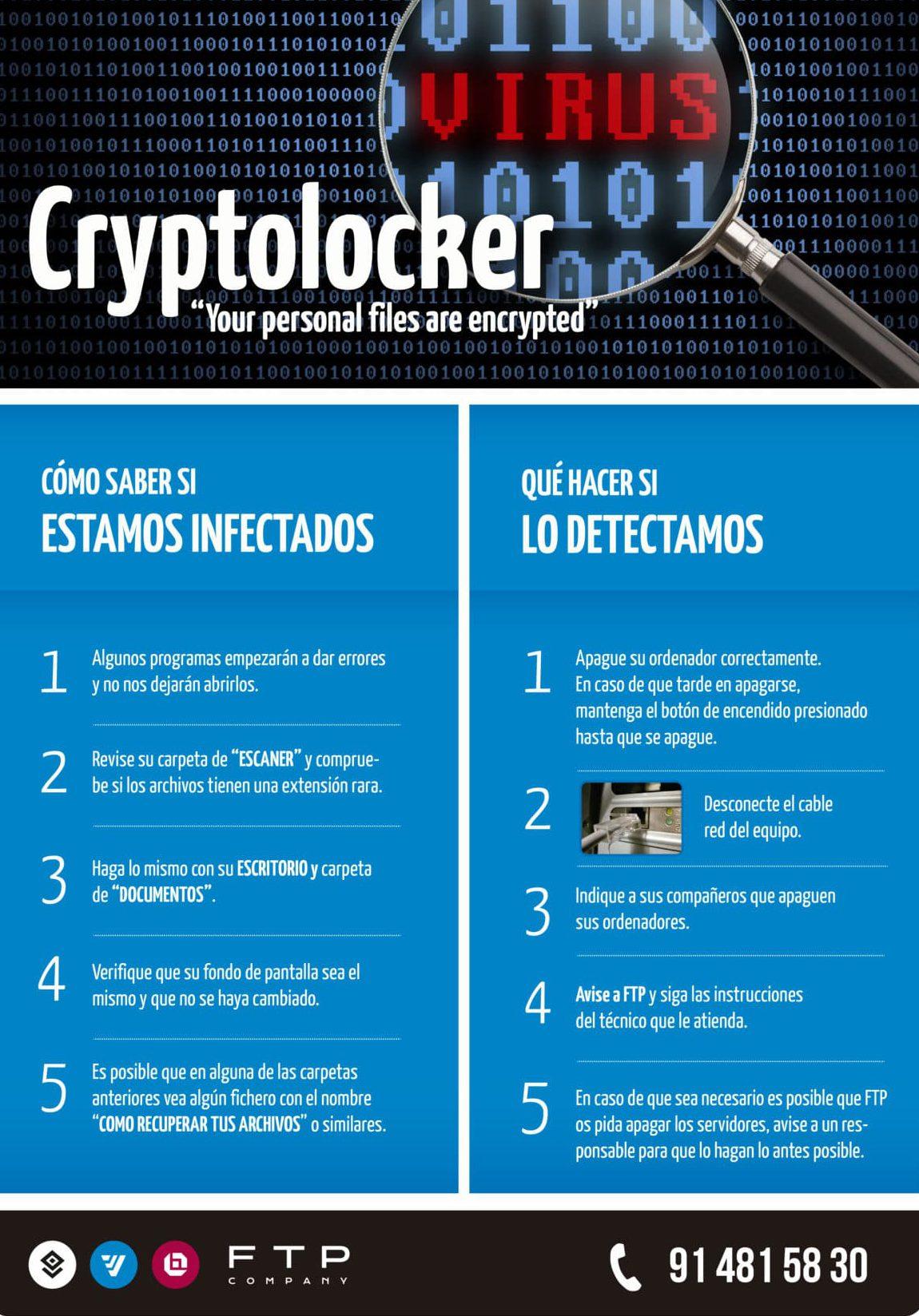 Cómo detectamos Cryptolocker