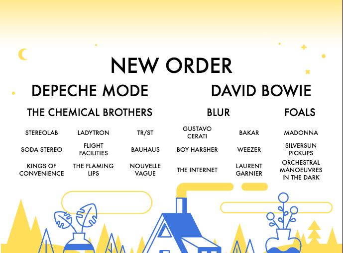 Festify: crea un festival de música protagonizado por tus artistas favoritos en Spotify